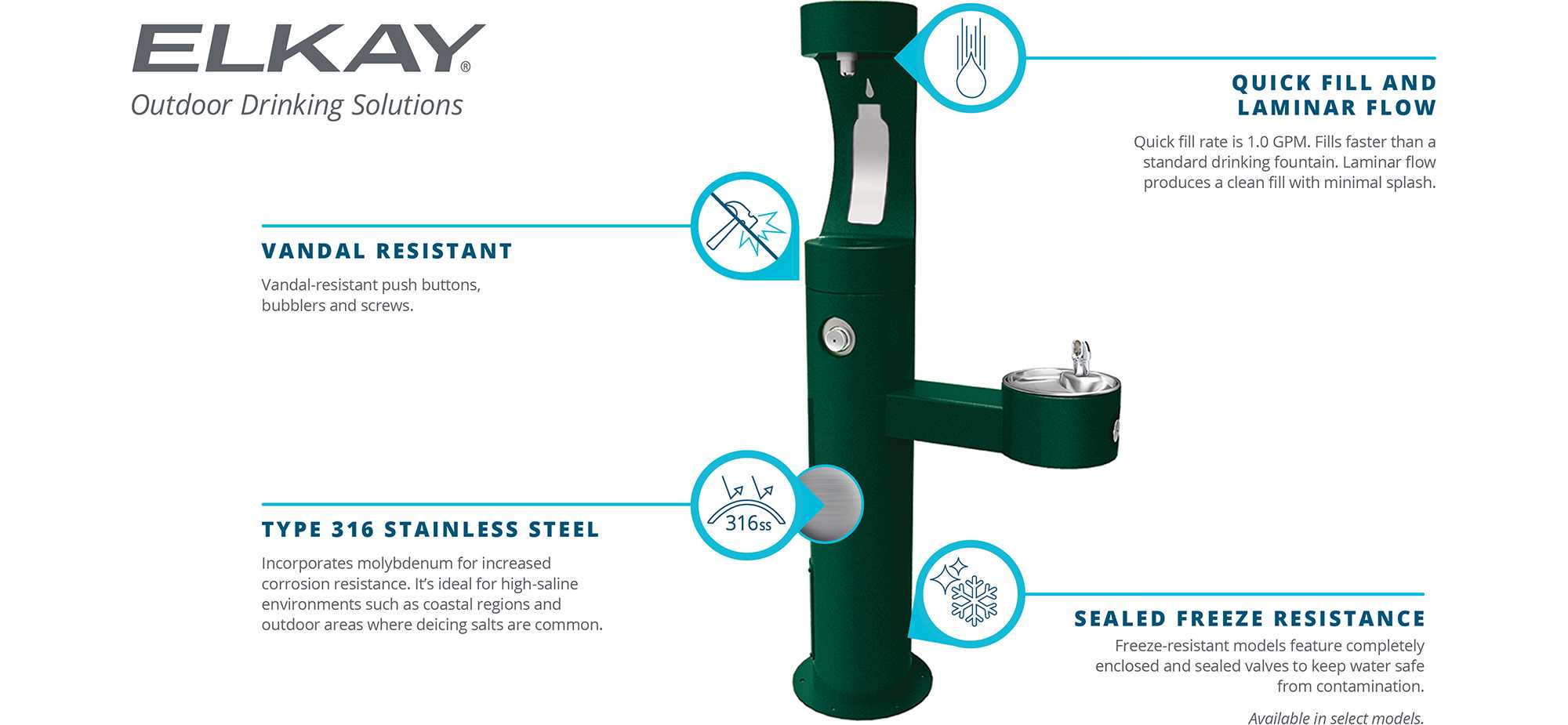 Outdoor bottle filling stations Details